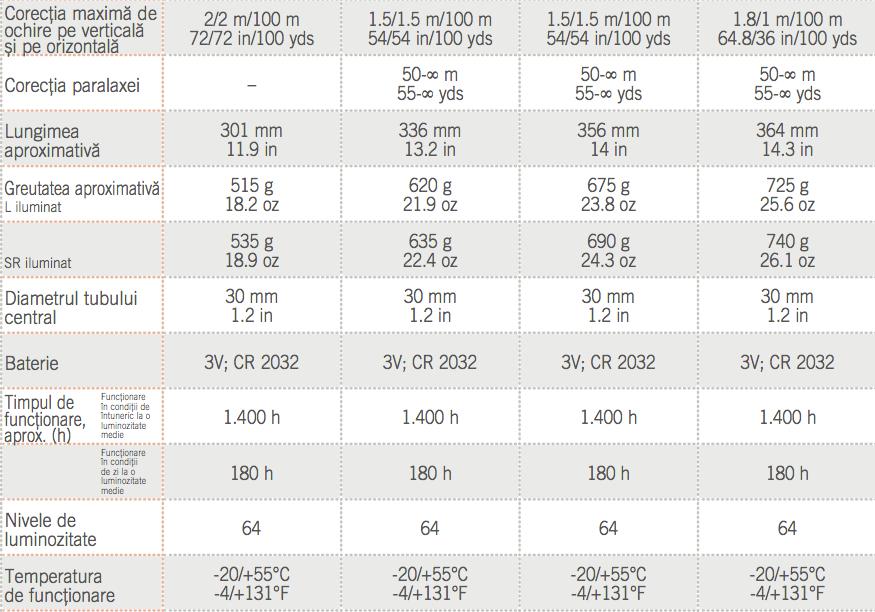 caracteristici luneta swarovski z8i 2